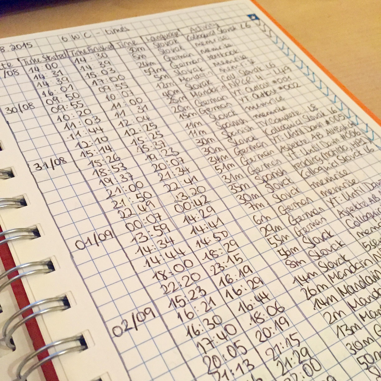 How I Keep A Language Notebook 学习sprachen