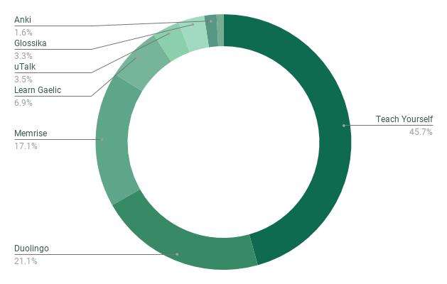 chart (2)